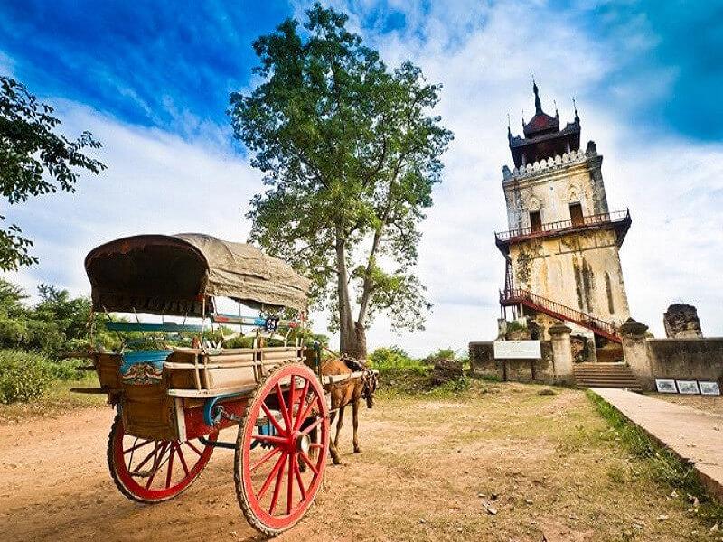 Mandalay – Sagaing – Inwa (Ava) – Mandal